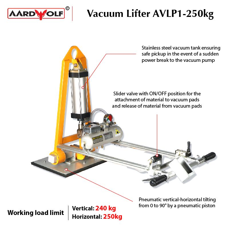 This Vacuum Lifter Is Designed To Lift Smooth Or Rough Marble And Granite Slabs Featuring Rugged Construction With Vacuums Granite Slab Construction Materials