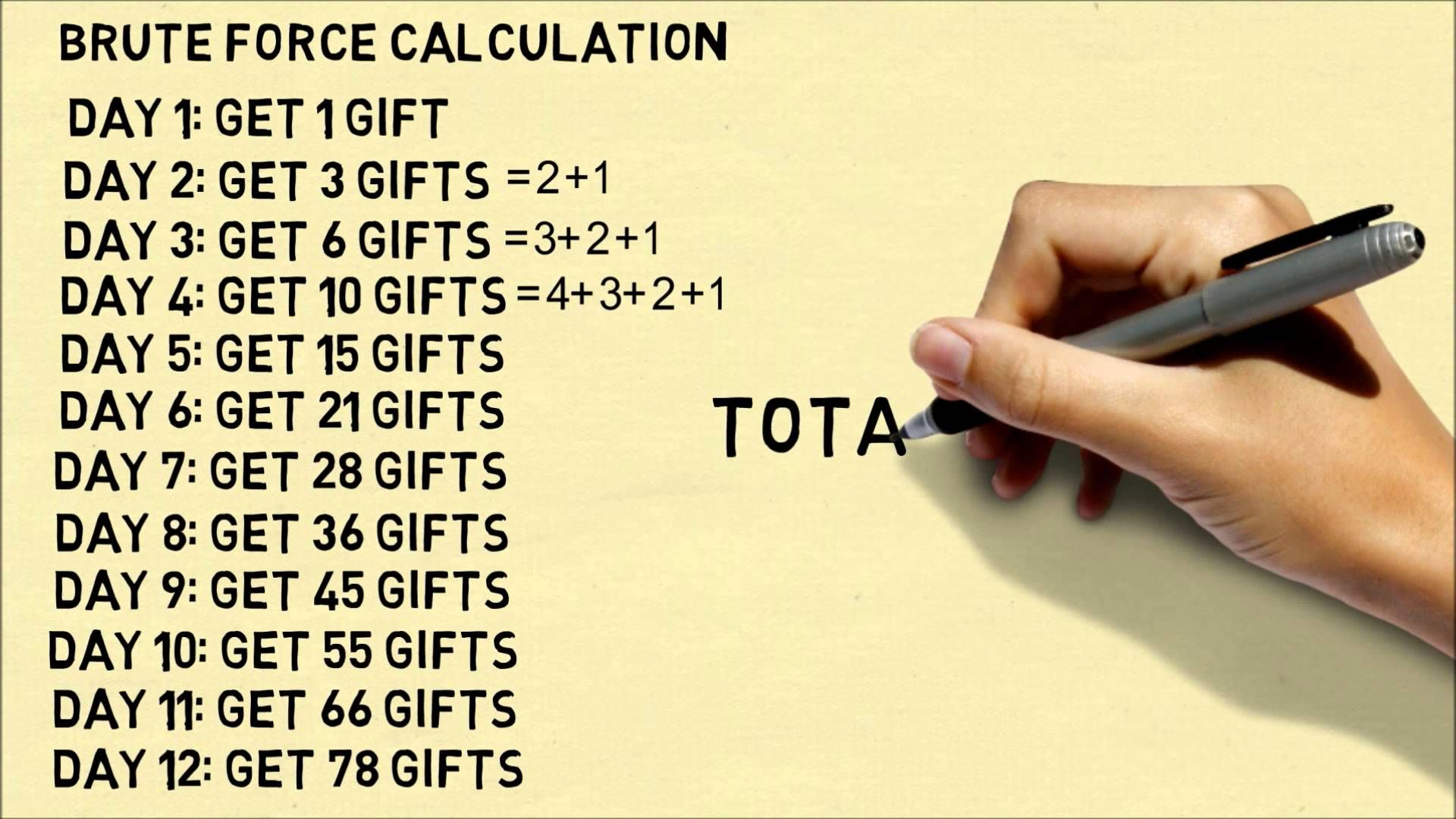 in the twelve days of christmas song how many gifts are given in total whats a general formula for n days - How Many Gifts In 12 Days Of Christmas