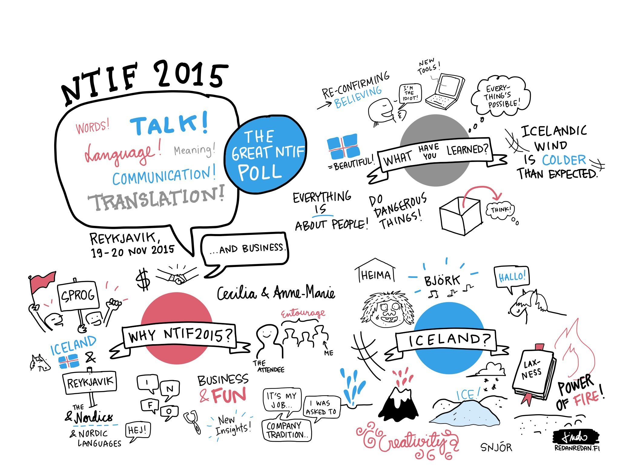 Visual Listening Sketchnotes And Graphic Recording