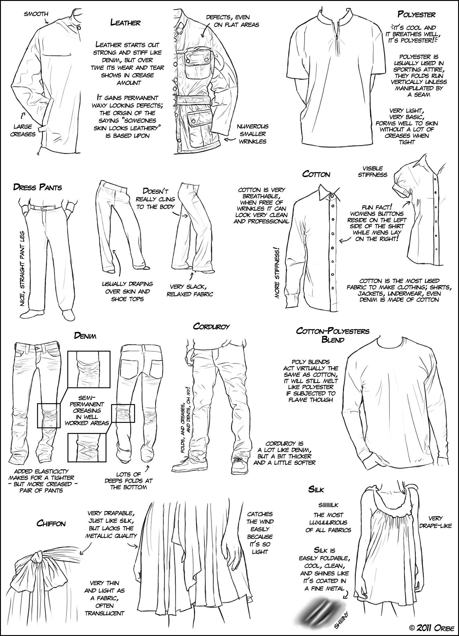 Algunas pistas útiles sobre diferentes calidades de drapeado ...