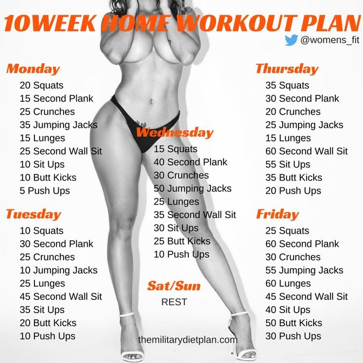 This Mini Workout Plan For Both Men And Women Can Help You Lose Weight Gain Muscle Mass What Is Best About It That Be Done In The Commodity
