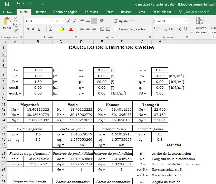 Excel Para Determinar Capacidad Portante De Suelos En 2020 Hojas De Calculo Hoja De Calculo Excel Capacidad Portante