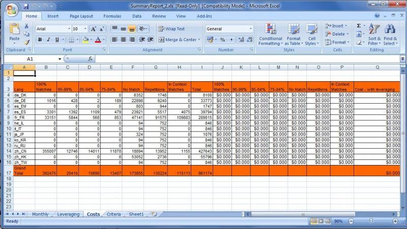 Mis Report Format In Excel | Report Templates | Pinterest