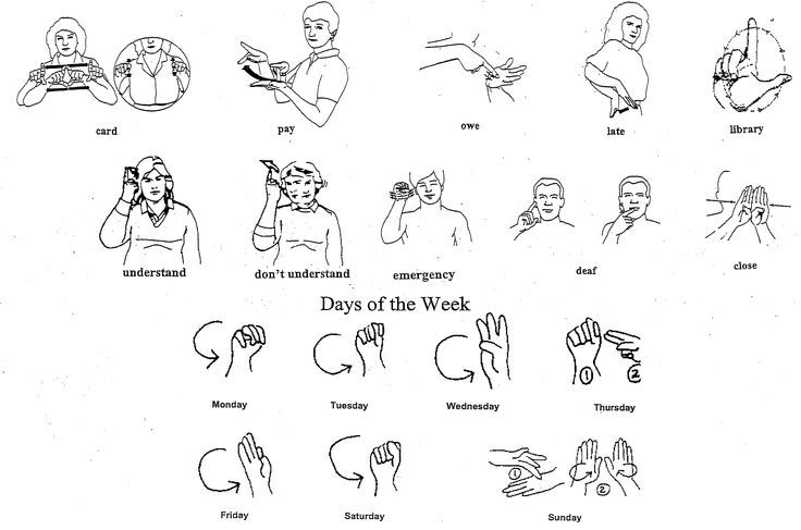 10 best images about American sign language on Pinterest ... |Hand Sign Language Words Chart