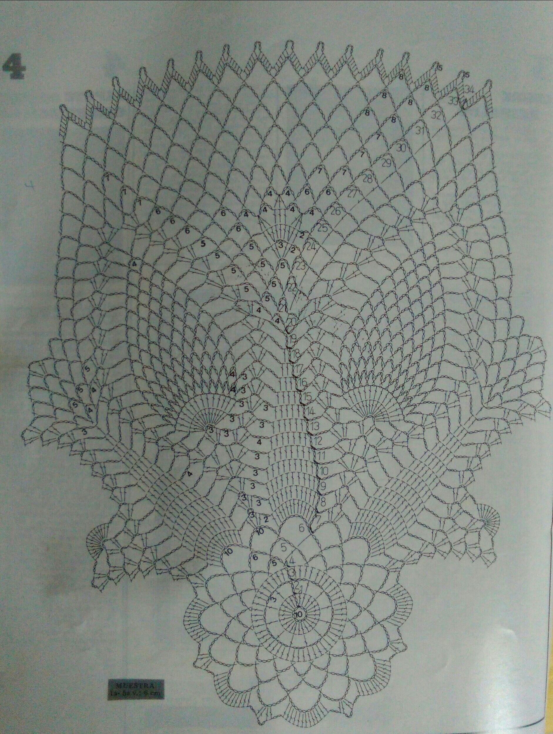 Tapetes con piñas patron   Mi carpeta de tapetes tejidos crochet ...
