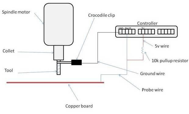 Wiring A Probe 3d - Meta Wiring Diagrams
