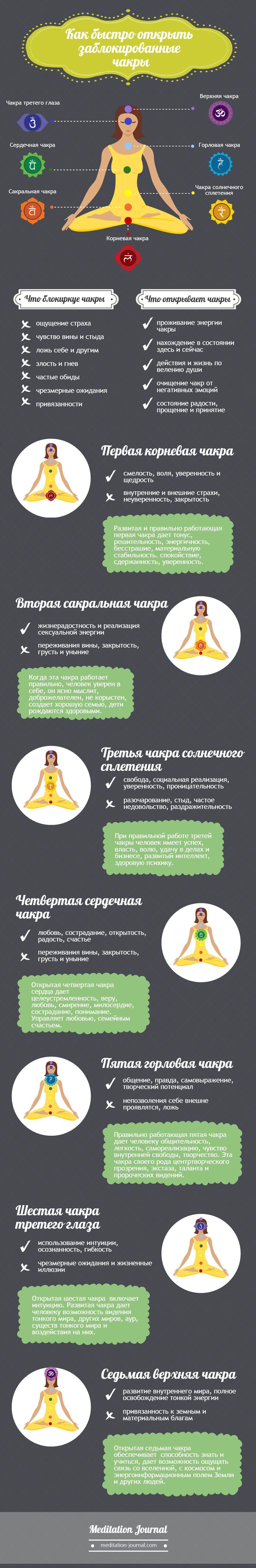 Balance your Chakras with these foods & exercises via charmedyoga Natural Wellness Pinterest