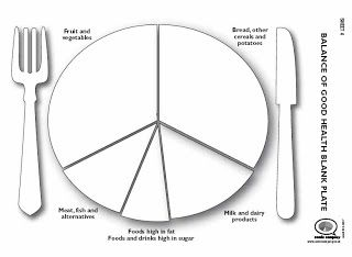 Blank Food Plate Template Stop and take a look at this