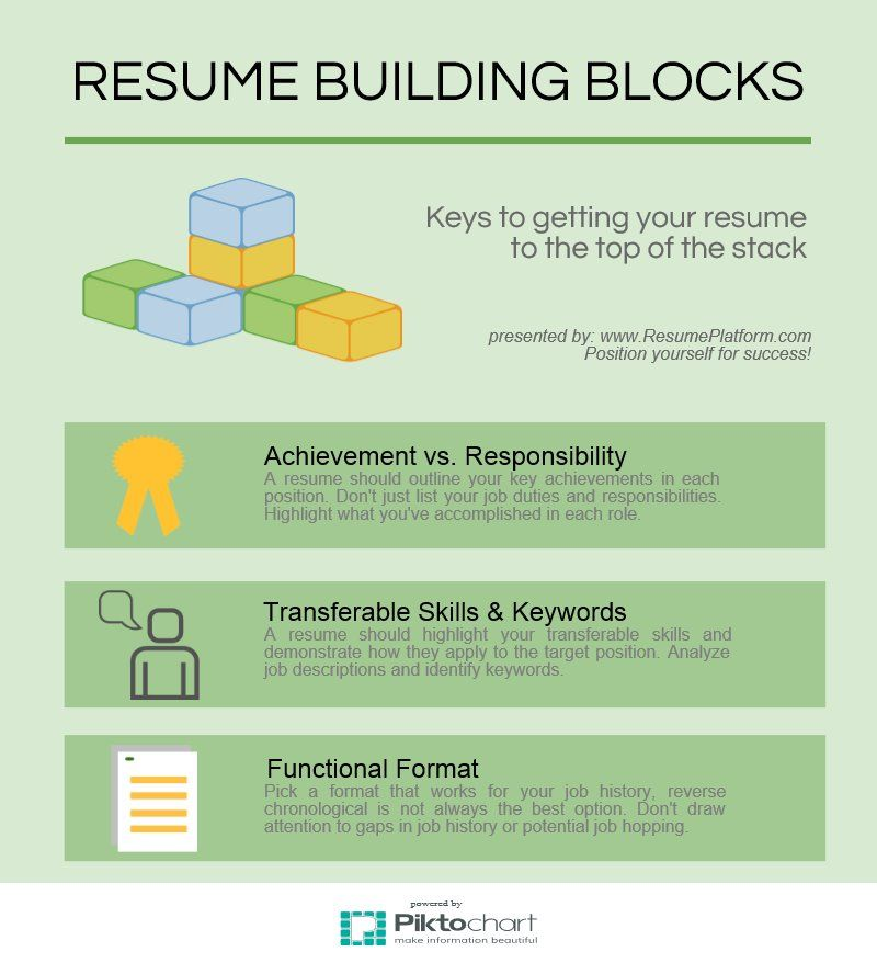 Resume Building Blocks to Success Resume Tips Pinterest Success - Building A Resume Tips