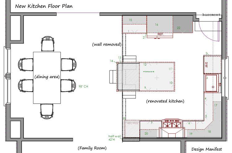 Gewusst Wie: Entwerfen Sie Eine Küche Grundriss