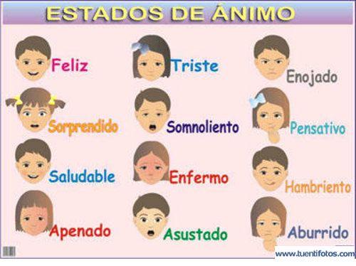 Estados De Animo Jpg 500 374 Actividades Sentimientos Estados De Animo Caras Sentimientos Y Emociones