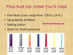 What You Need For Flexi Rod Sets As A Protective Style For Natural Hair In Winter Fall Check Out The 3 Natural Hair Styles Flexi Rods Transitioning Hairstyles