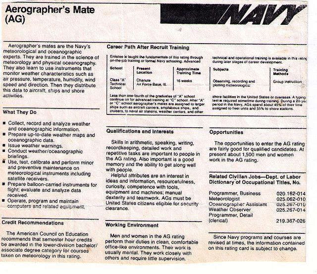 AerographerS Mate Ag Job Description  Ag Jobs