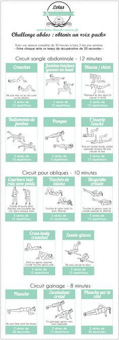 Challenge ventre plat « Six Pack Gym, Workout and Physique - dessiner plan maison gratuit