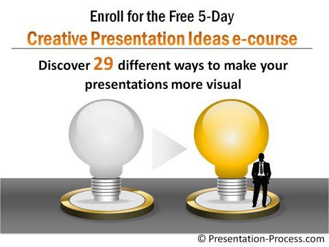 different ways to do a presentation