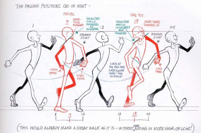 ciclo andar animacion - Buscar con Google   Dynamic Poses ...