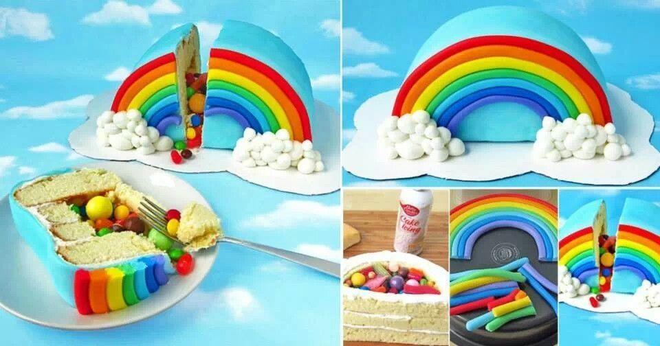 Photo of Regenbogen-Pinata-Kuchen –  Regenbogen-Pinata-Kuchen  – #kuchen #Piñata #Pinata…