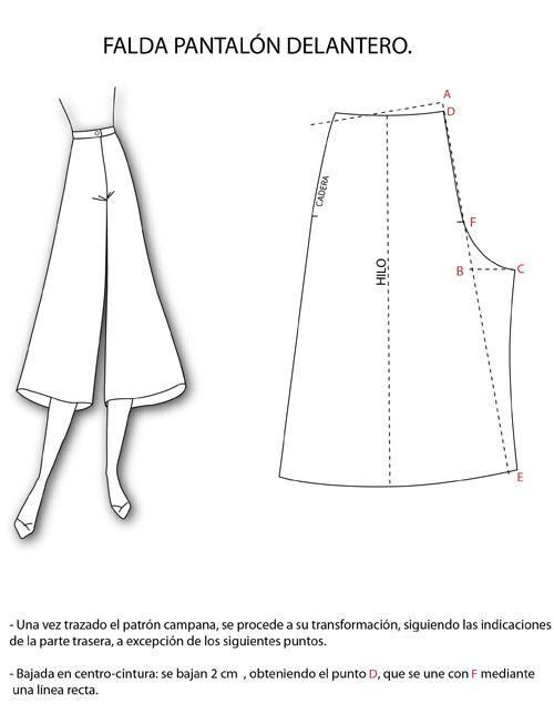 5b13abd8f Trazado de la falda pantalón | Cestas | Pollera pantalon, Faldas ...