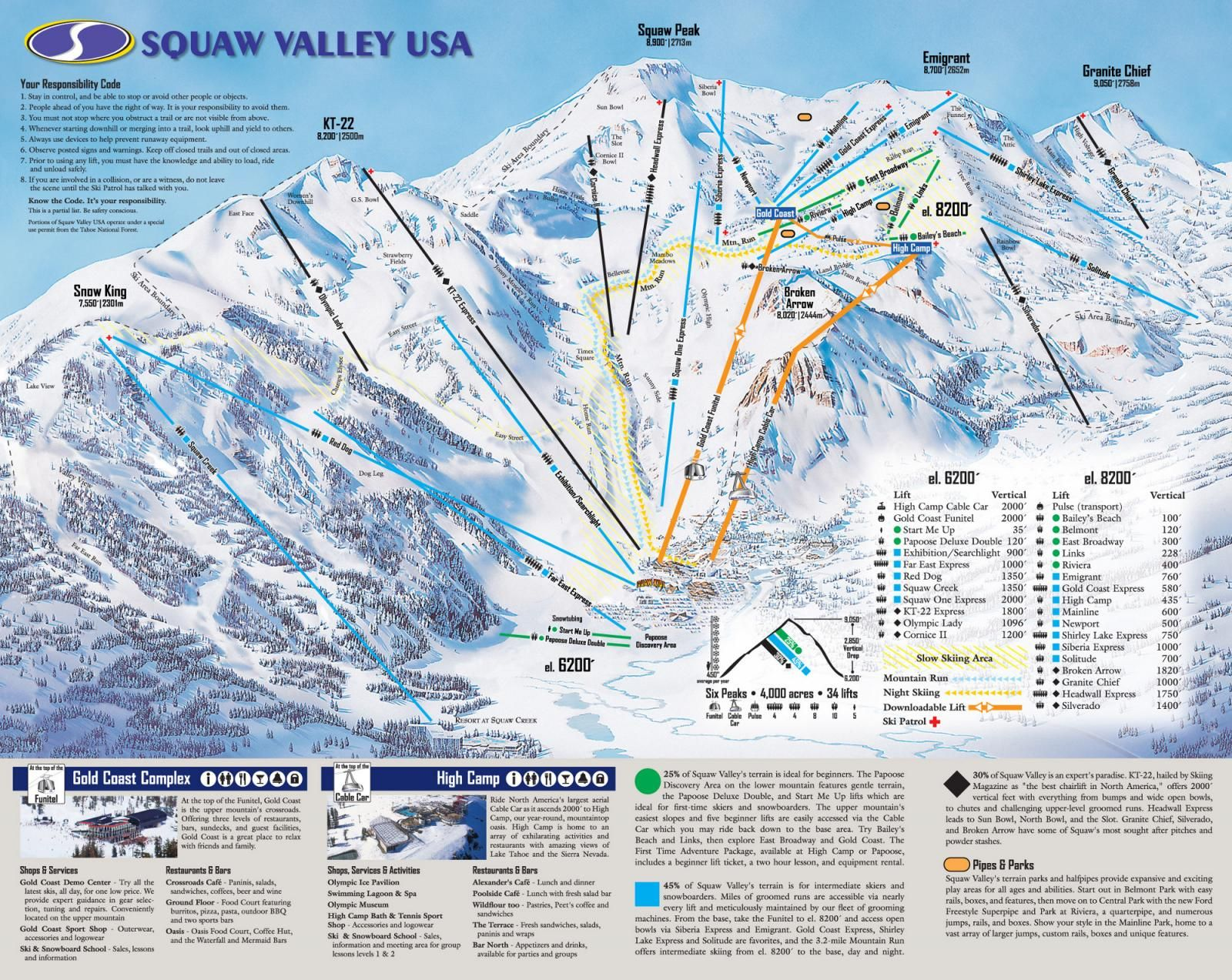 Squaw Valley Ski Resort Ca Usa Trail Map Following The Leader