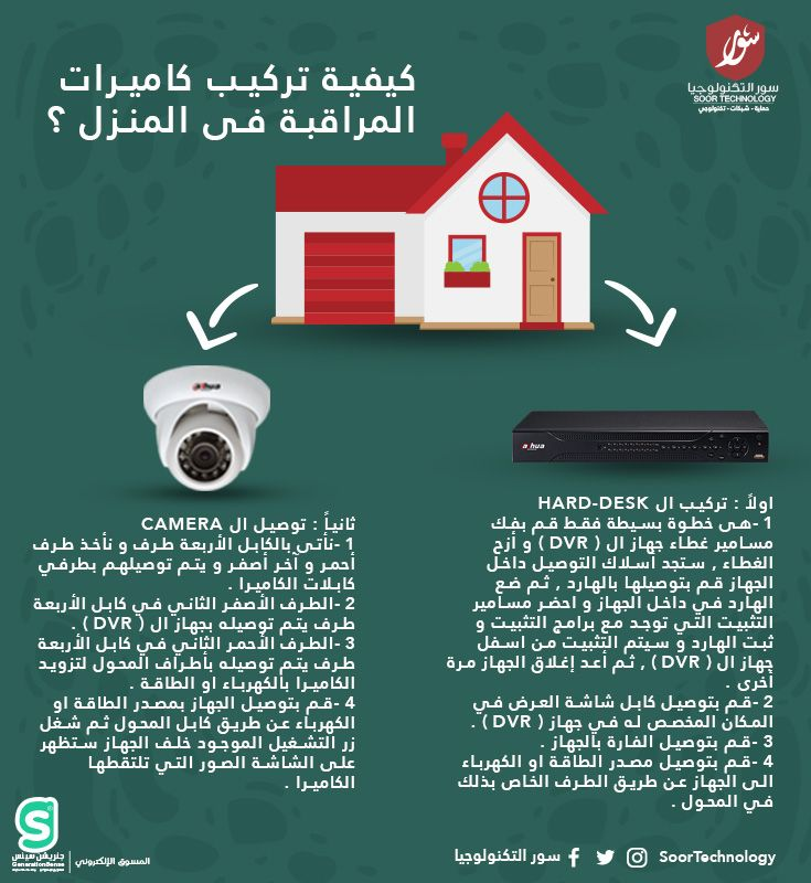 كيفية تركيب كاميرات المراقبة فى المنزل Camera