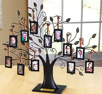 Coolest Family Tree Collage Frames A Family Tree