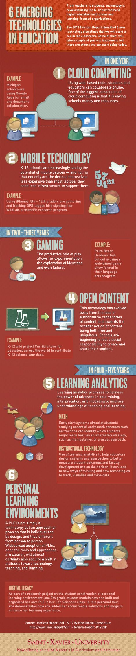 Six Emerging Technologies In Education Educational Technology Educational Technology Infographic Instructional Technology