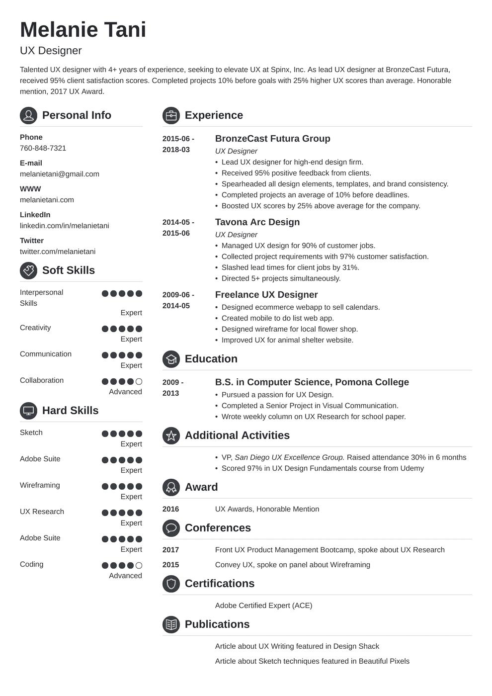 ux designer resume template crisp in 2020 Job resume
