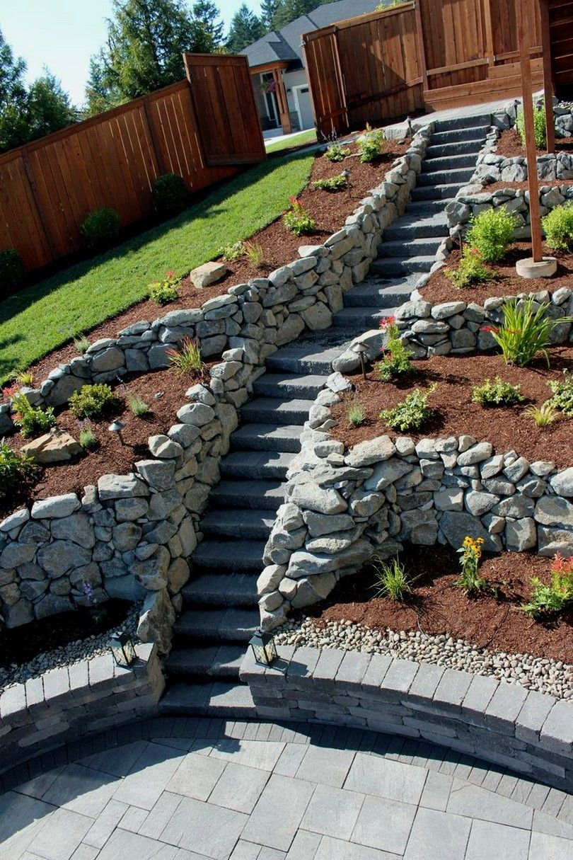 24+ small backyard landscaping ideas with rocks & pool on ... on Small Sloped Backyard Ideas On A Budget id=77730