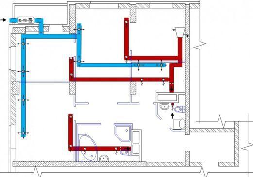 Принципиальная схема вентиляционной разводки  квартиры http://bazis-klimat.ru/Installation_of_ventilation_in_the_apartment.html