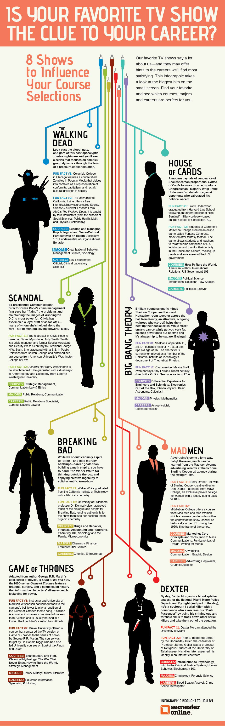 Pin By Jobcluster On Job Search Info Post To This Board Career Choices Favorite Tv Characters Career Exploration