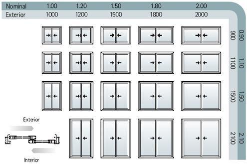 ventanas de aluminio medidas standard argentina buscar