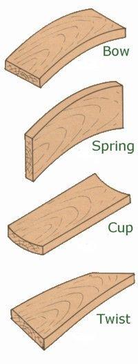 Warped Wood On Furniture And How To Repair It Wood Floor Repair Refinishing Furniture Furniture Repair