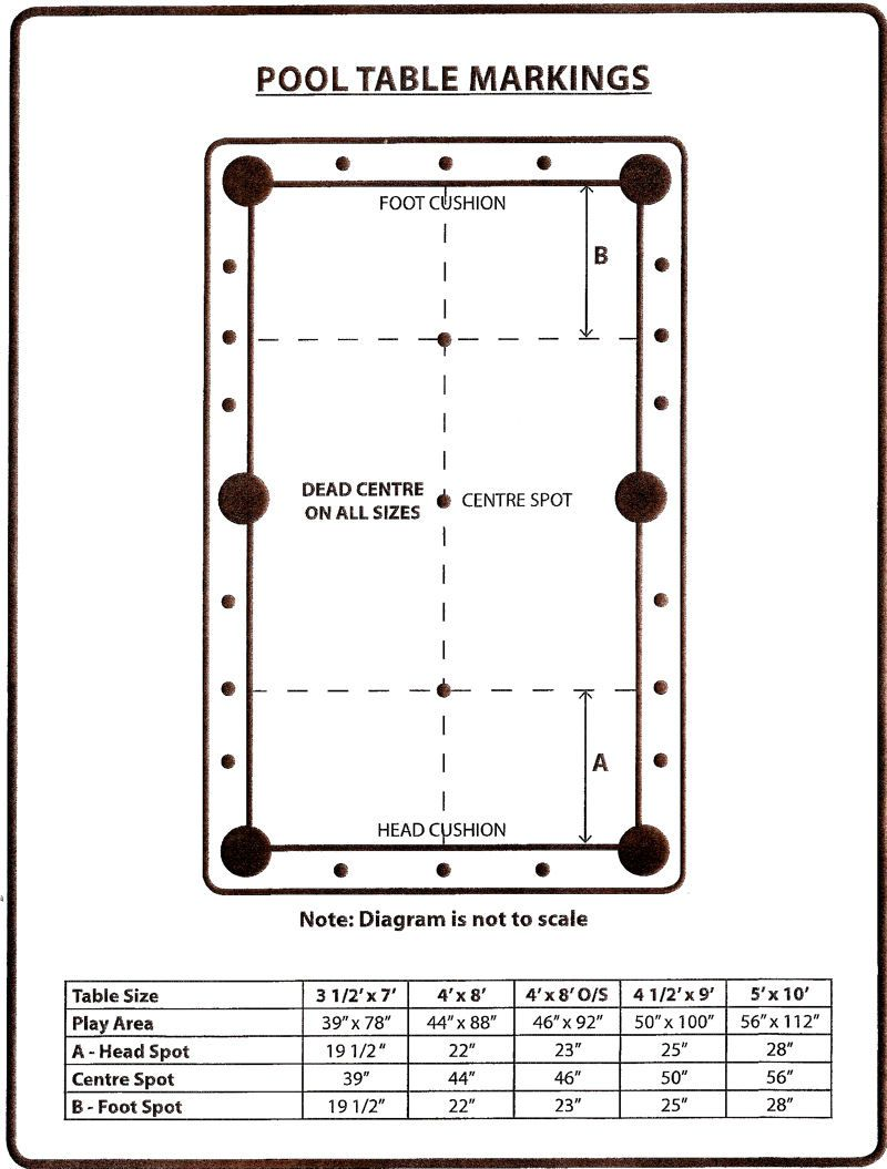 pin by annora on the sofa interior pool table sizes standard pool rh pinterest com pool table size room pool table sizes metric