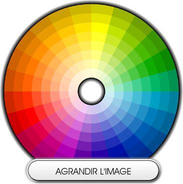 comprendre les couleurs et le cercle chromatique id e. Black Bedroom Furniture Sets. Home Design Ideas