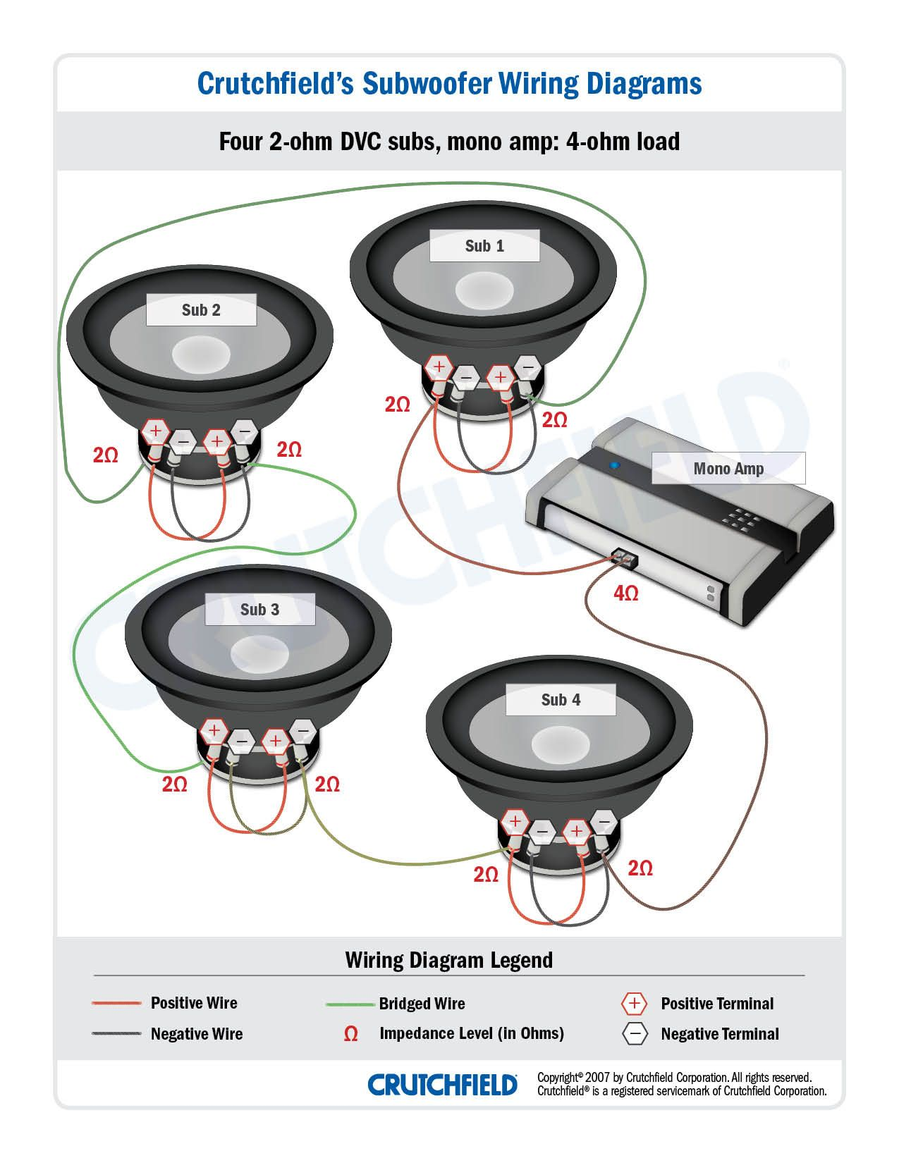 ee61391344572b8f1df2c663a0776c7e top 10 subwoofer wiring diagram free download 4 dvc 2 ohm mono top Dual Voice Coil Wiring at cos-gaming.co