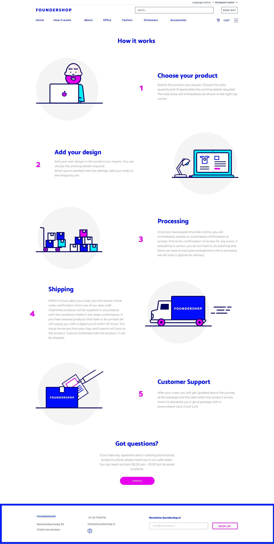 Categorie How It Works Flat Web Design Portfolio Web Design Web Design