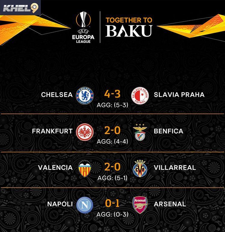 Uefa Europa League Result Europa League Football Results League