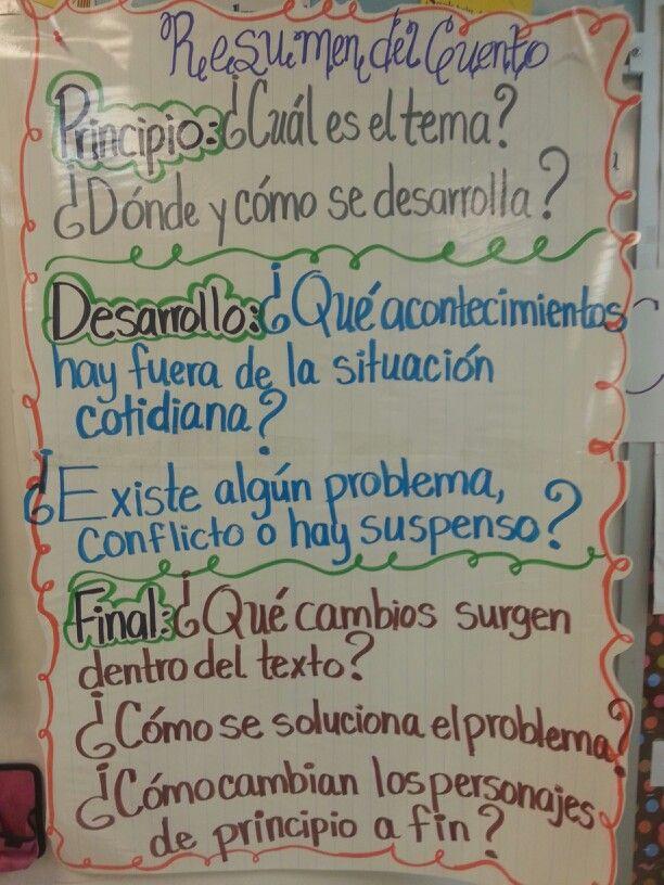 resumen de un cuento story summary anchor charts in spanish