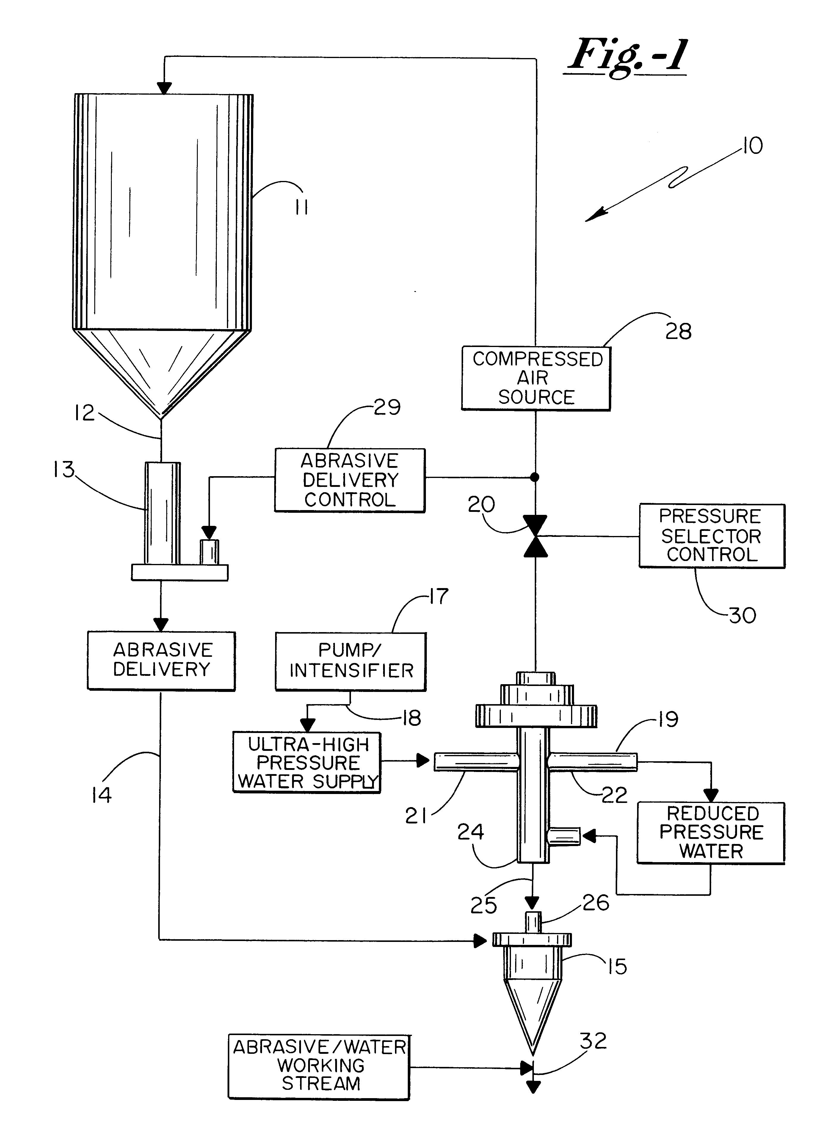 medium resolution of water jet machining schematic diagram google search jet machine machine tools garage shop