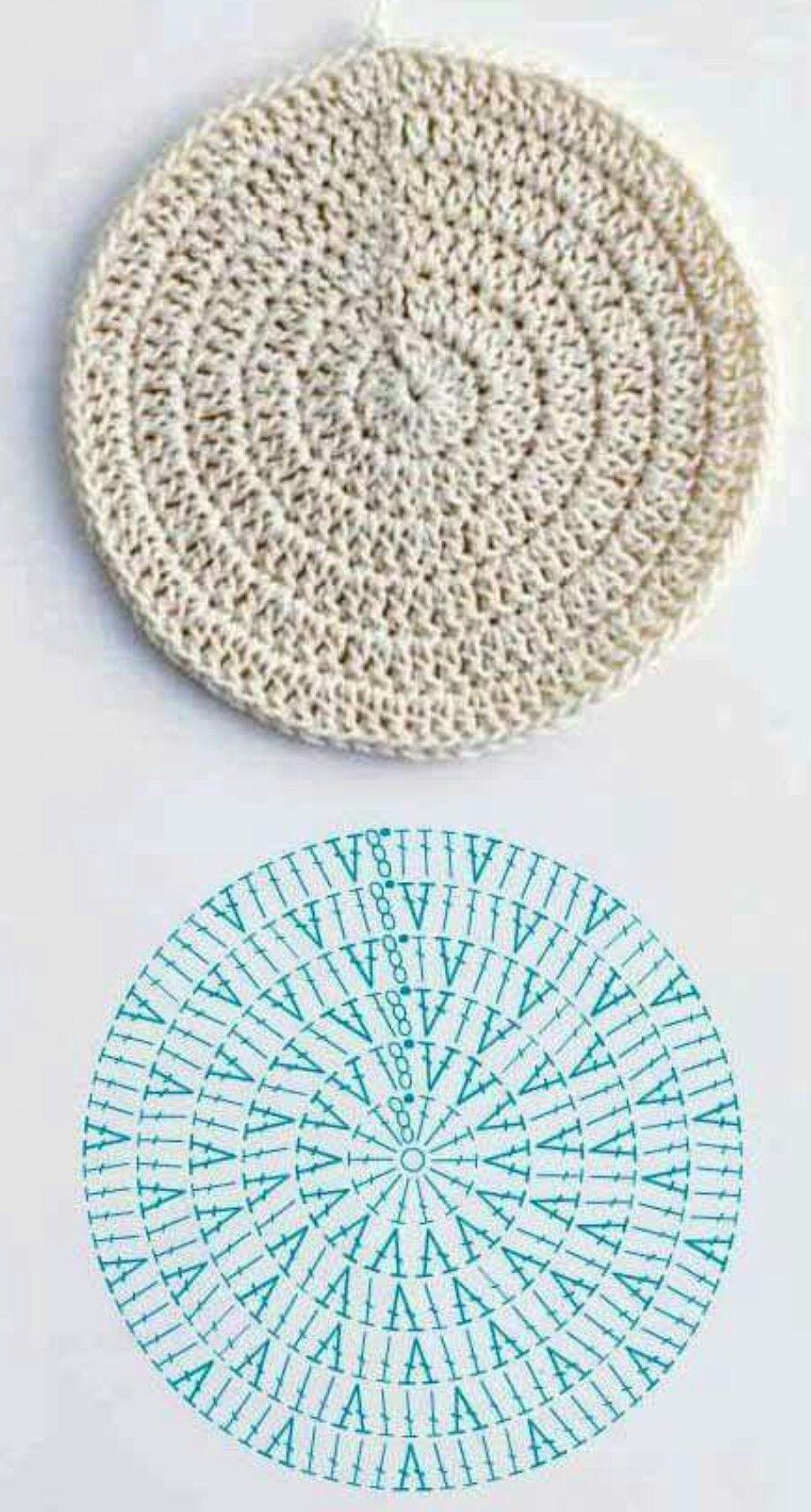 Pin von Zhanna Sonnikova auf схема | Pinterest | Muster und Handarbeiten