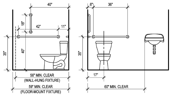 Toilet Construction Drawing : Image result for what is the width of a floor mounted
