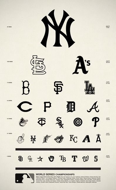 Photo of World Series Champions Snellen Chart