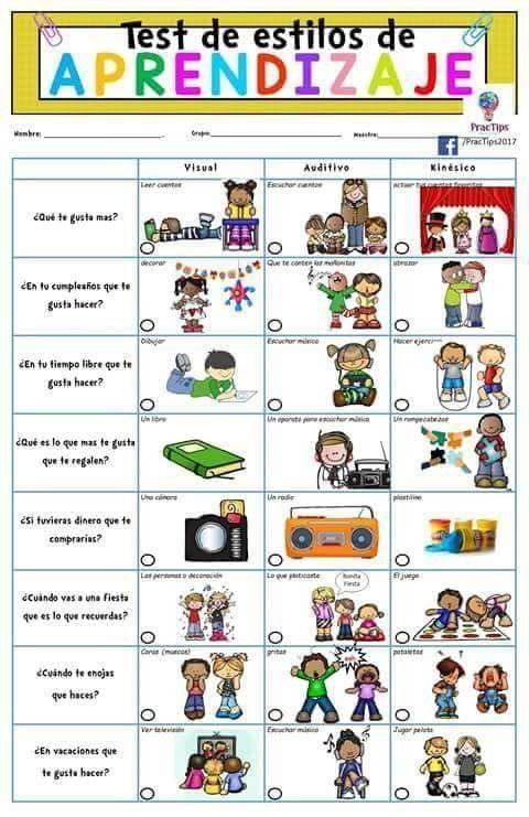 470 Ideas De Educación Especial Educacion Educación Especial Aprendizaje