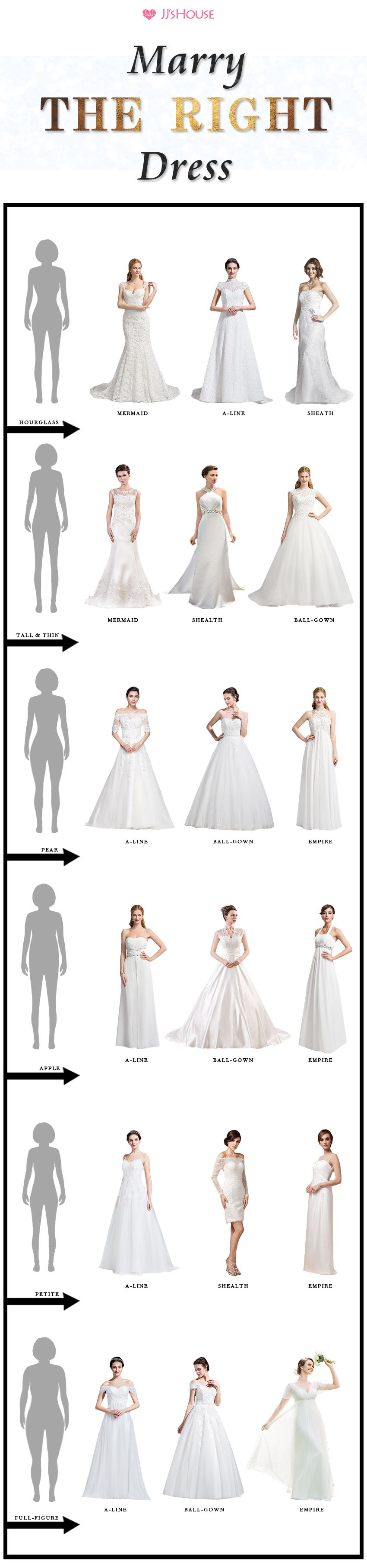 e3d940abecb1 Marry the Right Dress, find the perfect dress for your body type, Petite,  Tall, Apple-Shaped? Pear? Hour-glass? We have your dream gown for your big  day!