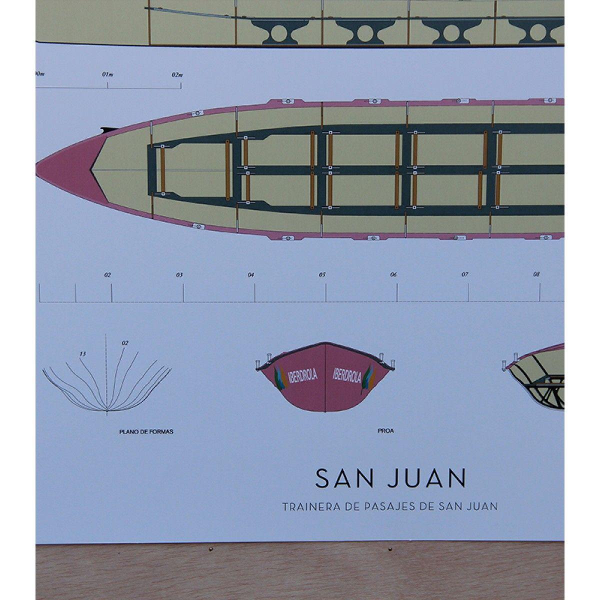 San juan trainera santiago noain maura poster traineras for Arquitectura naval pdf