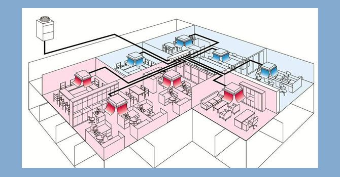 How Air Conditioning Vrf Systems Work Google Search Variable