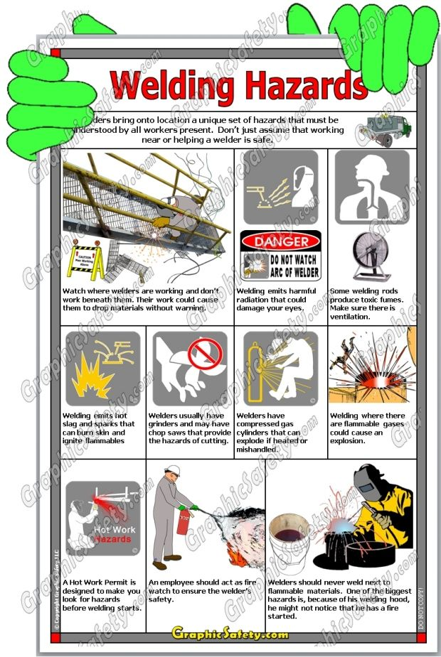 Graphic Safety Training Posters Workplace safety slogans