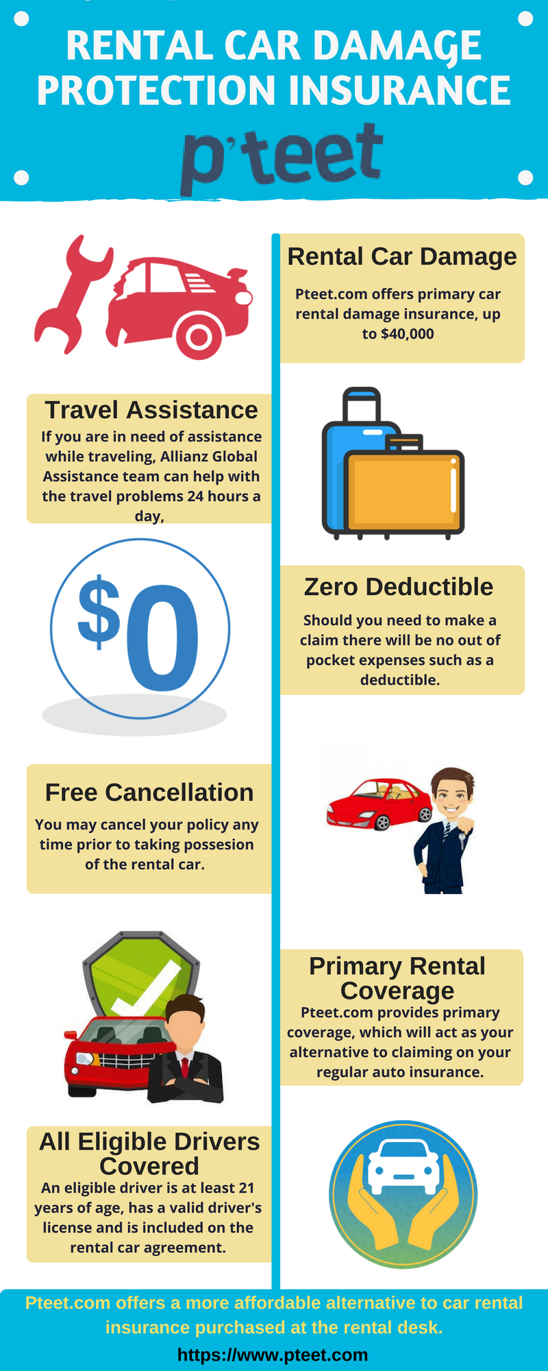 If You Want To Avoid High Pressure Tactics At Rental Counter Then This Infographic Helps You To Know More Renters Insurance Life Insurance Companies Term Life
