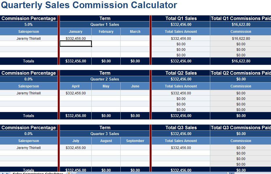 Sales Commission Calculator Templates 7+ Free Docs, Xlsx