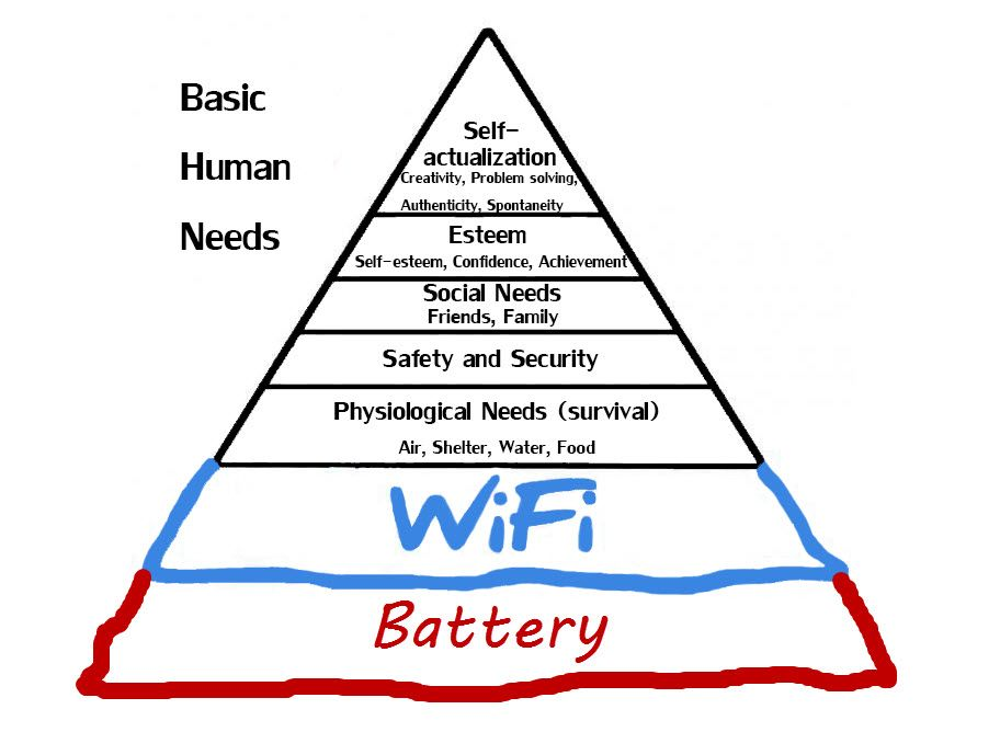updated maslow s hierarchy of needs extended houston pr  updated maslow s hierarchy of needs extended houston pr